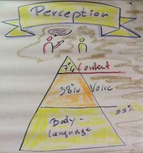Kenya - Körpersprache